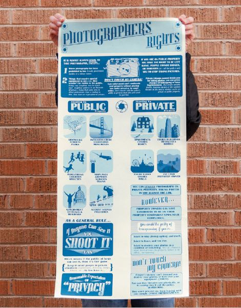 Poster that describes your rights as a photographer in different situations and environments.